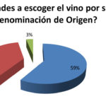 criterio de la mujer con respecto al vino